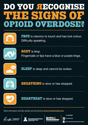 OD opiacés signes